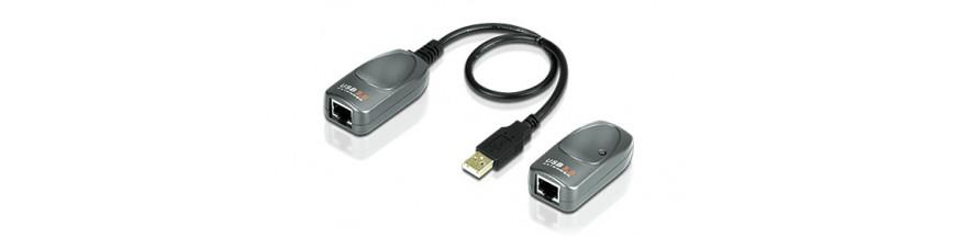 USB & Thunderbolt